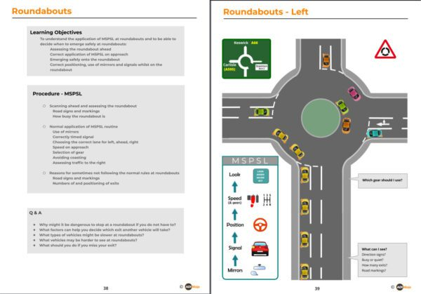 Diagrams roundabouts